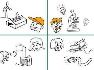 Piirroskuvassa neljä erilaista yrittäjää.